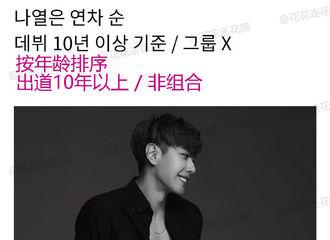 [分享]190523 10代出道并获得成功的4名solo歌手 IU榜上有名