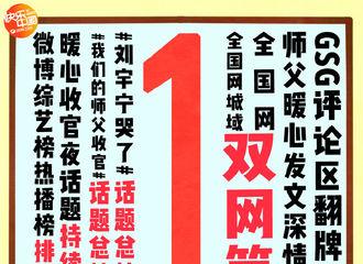 """[新闻]190616 《我们的师父》收官收视再度第一 """"刘宇宁哭了""""引发热议"""