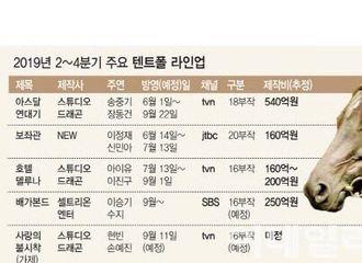[分享]190617 《德鲁纳酒店》编制16集,制作费用约160-200亿韩元