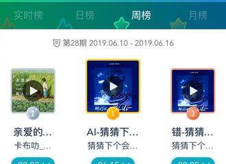 [新闻]190617 黄子韬新歌新歌《AI》空降亚洲新歌榜冠军 《错》获得季军