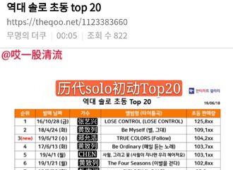 [分享]190619 历代solo初动Top20名单公开 黄致列三张专辑上榜!
