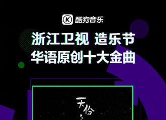 [新闻]190619 华语原创十大金曲投票 《天份》成功解锁酷狗音乐100万专属战报