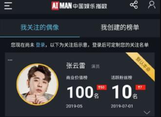 [新闻]190703 中国文娱金数据系统默认本命名单公布 张云雷再次斩获第一名