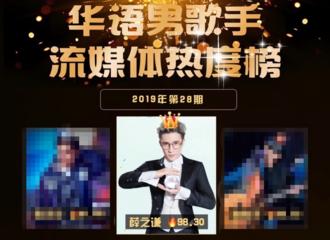 [新闻]190721 19年28期华语男歌手榜排名公开 薛之谦蝉联榜首