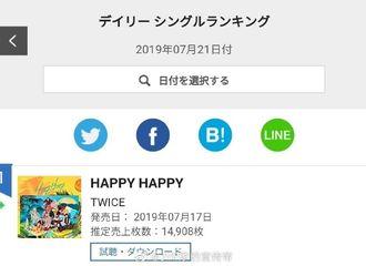 [分享]190722 TWICE全新日文单曲发行第六日稳居日本Oricon榜冠军!