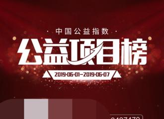 """[新闻]190722 """"中国公益指数榜""""公益项目榜周榜公开 陈立农榜上有名"""