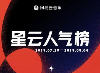 [新闻]190806 星云人气榜07.29-08.04周榜公开 刘宇宁《十分喜欢》获得人气榜周榜冠军