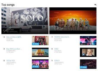[BLACKPINK][新闻]190811 Youtube韩国过去12个月的热门歌曲排行榜 《Solo》排名一位