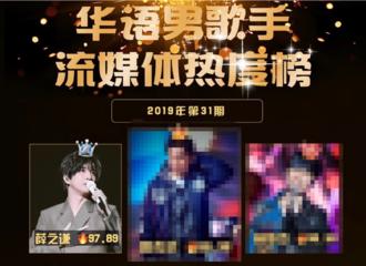 [薛之谦][新闻]190812 19年31期华语男歌手榜排名公开 薛之谦摘得亚军