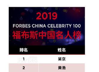 """[新闻]190820 张艺兴登上""""福布斯中国100名人榜""""第11名"""