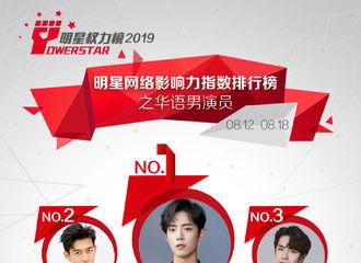 [新闻]190821 明星权力榜第213期华语男演员Top10公开 肖战登顶冠军之位