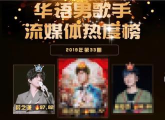 [薛之谦][新闻]190827 19年33期华语男歌手榜排名公开 薛之谦摘得亚军