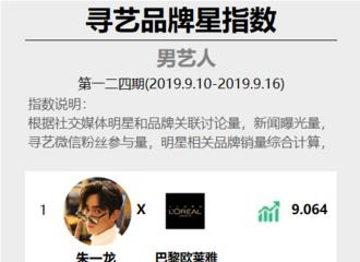 [新闻]190917 寻艺品牌星指数男艺人榜单公开 朱一龙重新坐稳第一位置