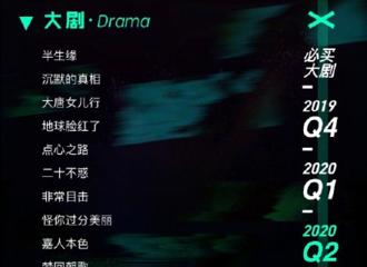 [新闻]191015 爱奇艺悦享会公布重点剧目片单 《特战荣耀》预计2020年Q2上线