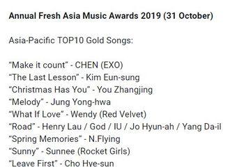 "[Red Velvet][分享]191016 Wendy《What if Love》被提名""Annual Fresh Asia Music Awards""十大金曲"