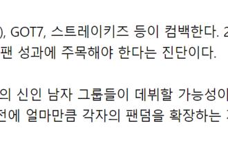 [TWICE][新闻]191018 财经新闻提及JYP今年计划 预计TWICE在第四季度以后续回归