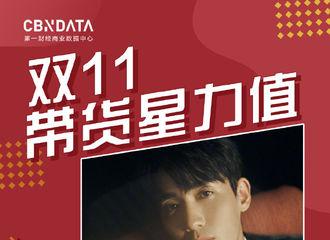 [新闻]191113 2019双11明星消费号召力榜单发布 朱一龙综合排名第一号召指数100分