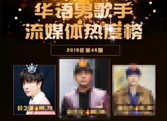 [薛之谦][新闻]191120 19年45期华语男歌手榜排名公开 薛之谦人气稳定摘得亚军
