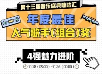 [薛之谦][新闻]191126 咪咕汇年度最佳人气歌手4强名单出炉 薛之谦微小差距暂居第二