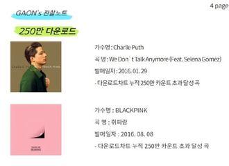 [BLACKPINK][新闻]191129 出道曲《WHISTLE》Gaon上的下载量已正式超过250万