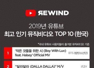 [新闻]191206 《FANCY YOU》进入韩国本土YouTube最具人气MVTOP10榜单