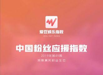 [华晨宇][新闻]191212 2019年第49周中国粉丝应援指数 华晨宇在90后艺人榜中稳居第七