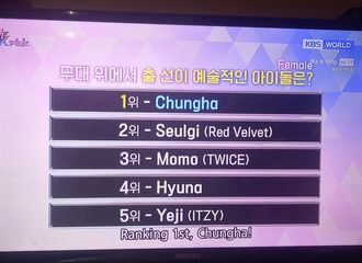 [Red Velvet][分享]191213 KBS《WE K-POP》评选女团最强vocal&令人惊叹的女爱豆等排名Top5出炉