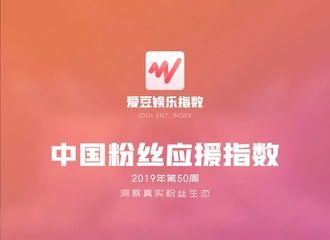 [新闻]191220 2019年第50周中国粉丝应援指数发布 张云雷位列90后艺人榜单TOP9