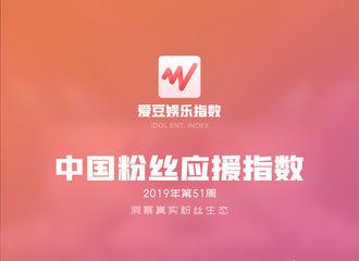"""[Red Velvet][新闻]191225 Red Velvet获得第51周""""中国粉丝应援指数TOP200""""第113名"""
