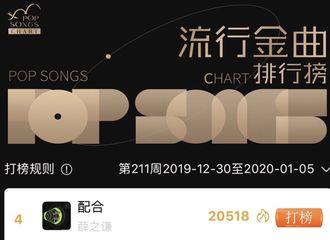 [薛之谦][新闻]200113 1月第一周全球汇 薛之谦相关音乐榜