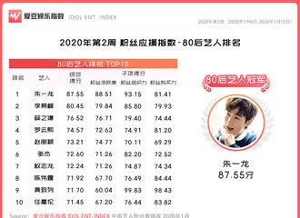 [薛之谦][新闻]200117 2020年第2周中国粉丝应援指数出炉 薛之谦占据80后艺人榜单top3