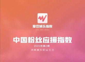 [新闻]200118 2020年第2周中国粉丝应援指数出炉 肖战再次夺得六项冠军!