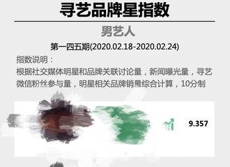 [新闻]200226 寻艺品牌星指数145期男艺人榜单公开 王一博占据TOP10中的三个席位