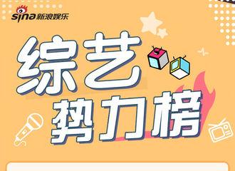 富二代app[新闻]200228 综艺势力榜第121期榜单发布 王一博登顶明星榜第一
