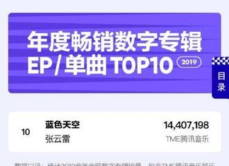 [新闻]200323 由你音乐榜2019华语数字音乐年度公开 《蓝色天空》&《毓贞》成绩优异均上榜