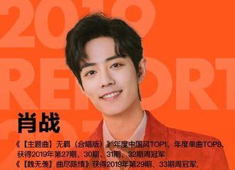 [新闻]200324 由你音乐榜2019华语数字音乐年度报告公开 肖战获年度十大歌手荣誉
