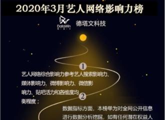 [新闻]200403 3月艺人网络影响力及电视剧商业价值榜单公开 李易峰表现优异