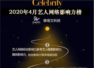 [新闻]200502 2020年4月艺人网络影响力榜单公开 肖战位列榜单第二