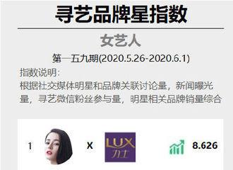 [新闻]200603 寻艺品牌星指数周榜公开 迪丽热巴携品牌登上榜单top1