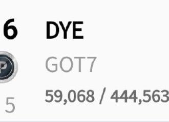 [分享]200709 《DYE》累计G榜销量444,563张!超越《7 FOR 7》成为GOT7销量最高的专辑
