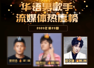 [新闻]200804 20年第23期华语男歌手榜排名公开 薛之谦排行收听排名第三