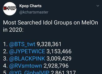 """[分享]200807 BigBang成为""""2020年1月至7月Melon搜索前五""""榜单唯一一个没有活动的组合"""