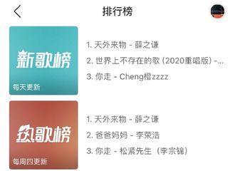 [新闻]200807 薛之谦《天外来物》上线21天 仍占据网易云音乐三榜第一
