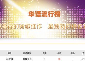 [新闻]200811 8月第一周全球汇 薛之谦相关音乐榜