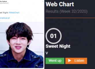 """[新闻]200814 """"欧洲人气居高不下""""泰亨《Sweet Night》占据葡萄牙广播每周网络排行榜榜首"""