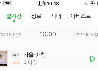[分享]200920 IU于2017年发行的《秋日早晨》重回Melon实时榜单