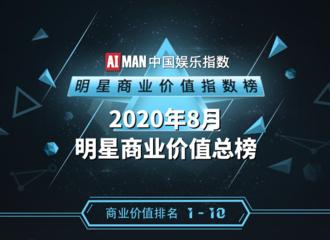 [新闻]200921 20年8月明星商业价值榜发布 蔡徐坤商业价值认证摘得TOP2