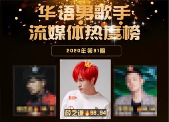 [新闻]201025 20年第31期华语男歌手榜排名公开 薛之谦排行收听排名第一