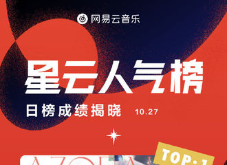 [新闻]201028 尤长靖新专辑先导曲《启》正式亮相 热度飙升登上星云人气榜日榜冠军