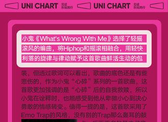 """[分享]201123 """"由你音乐榜""""分享乐评人对小鬼新歌的点评 歌曲辨识度提升也更耐听了"""